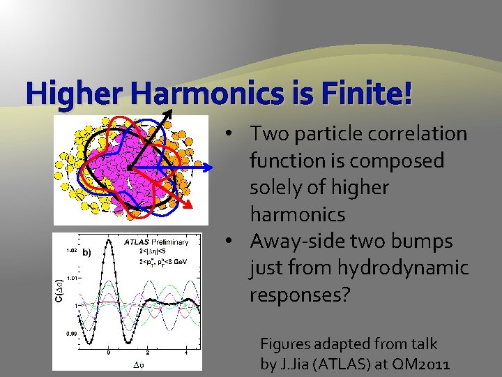 Higher Harmonics is Finite! • Two particle correlation function is composed solely of higher