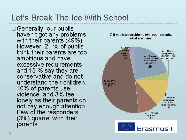 Let's Break The Ice With School � Generally, our pupils haven't got any problems