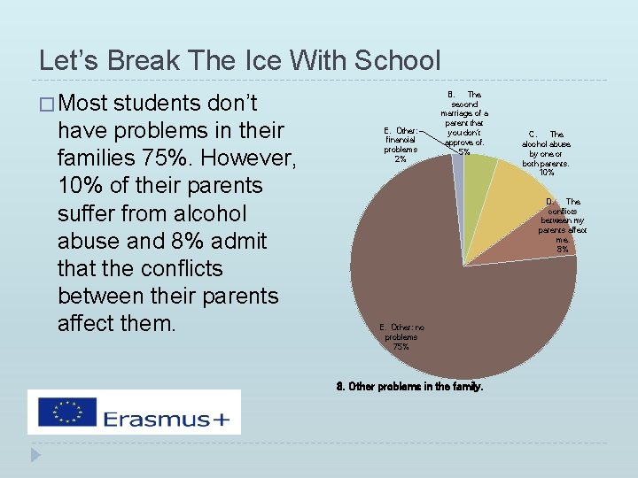 Let's Break The Ice With School � Most students don't have problems in their