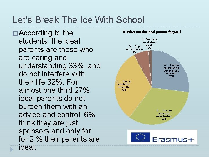 Let's Break The Ice With School � According to the students, the ideal parents