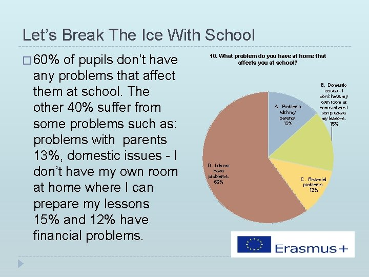 Let's Break The Ice With School � 60% of pupils don't have any problems
