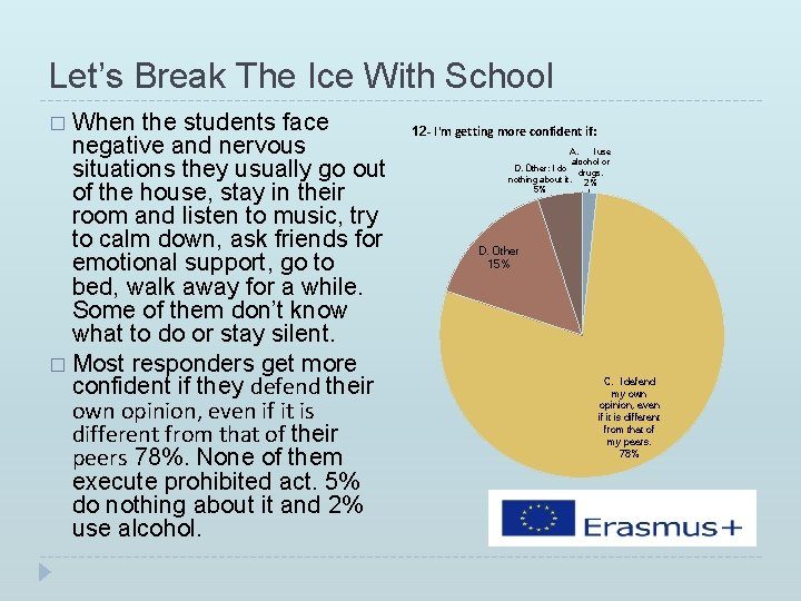 Let's Break The Ice With School � When the students face negative and nervous