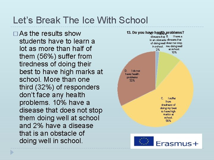 Let's Break The Ice With School � As the results show students have to