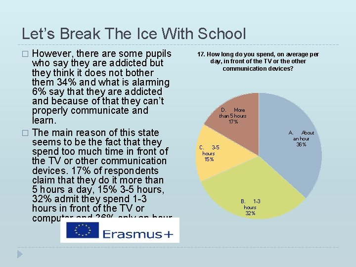 Let's Break The Ice With School However, there are some pupils who say they