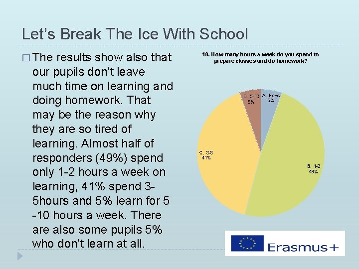 Let's Break The Ice With School � The results show also that our pupils