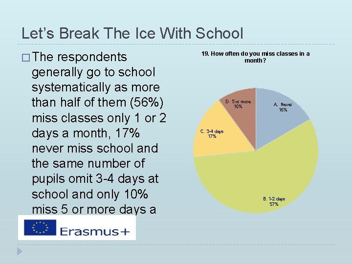 Let's Break The Ice With School � The respondents generally go to school systematically