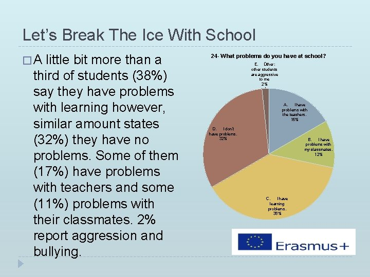 Let's Break The Ice With School �A little bit more than a third of