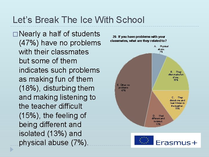 Let's Break The Ice With School � Nearly a half of students (47%) have