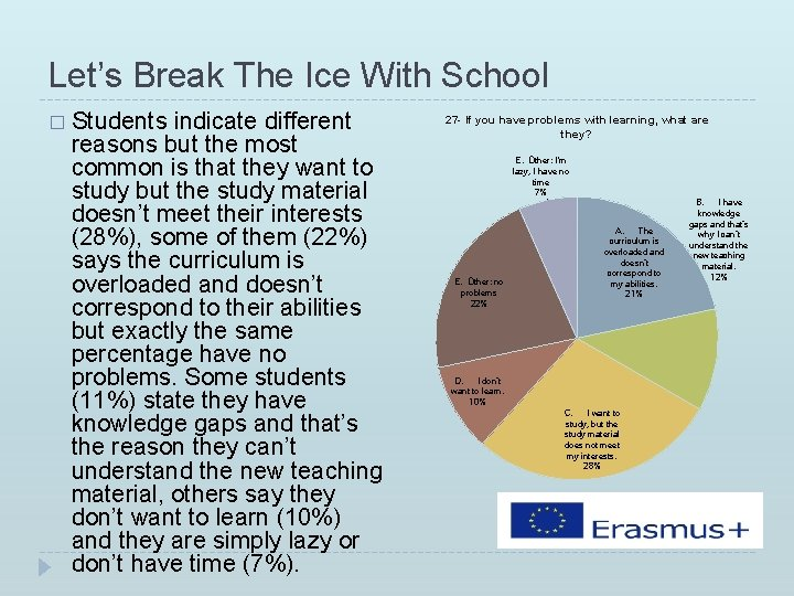 Let's Break The Ice With School � Students indicate different reasons but the most