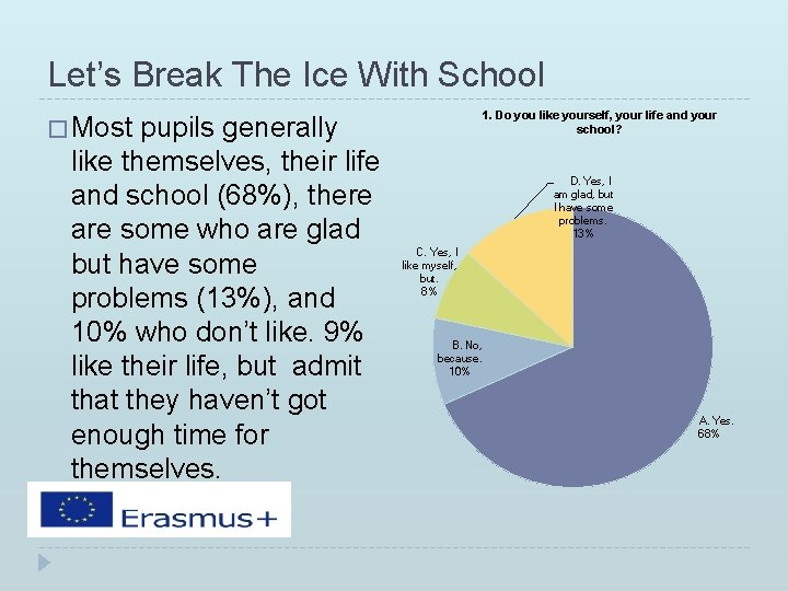 Let's Break The Ice With School pupils generally like themselves, their life and school