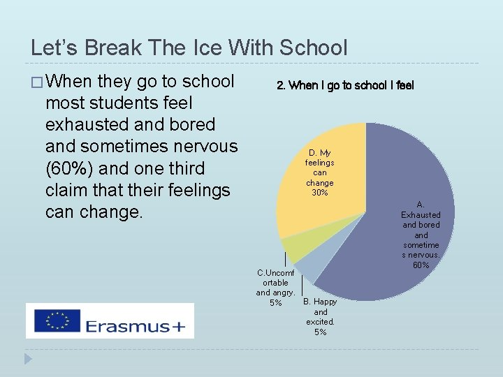 Let's Break The Ice With School � When they go to school most students