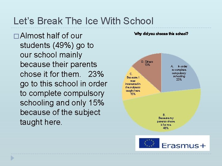Let's Break The Ice With School � Almost half of our students (49%) go