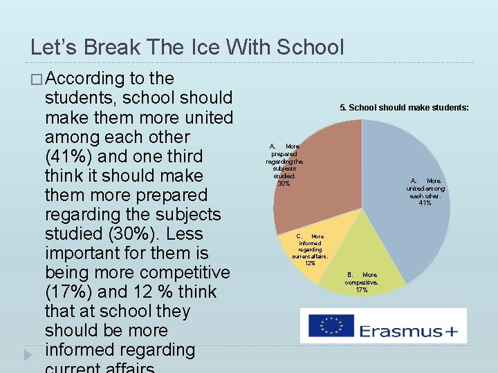 Let's Break The Ice With School � According to the students, school should make
