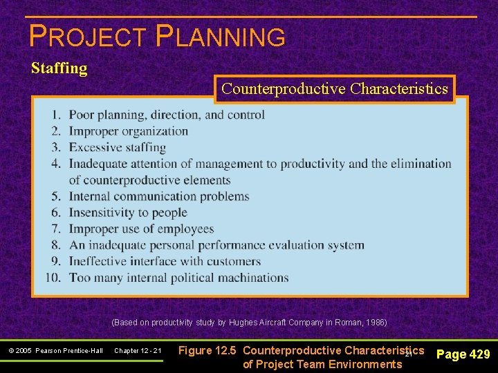 PROJECT PLANNING Staffing Counterproductive Characteristics (Based on productivity study by Hughes Aircraft Company in