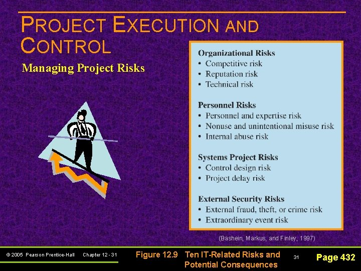 PROJECT EXECUTION AND CONTROL Managing Project Risks (Bashein, Markus, and Finley, 1997) © 2005