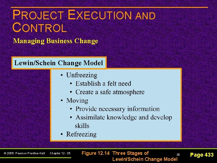 PROJECT EXECUTION AND CONTROL Managing Business Change Lewin/Schein Change Model © 2005 Pearson Prentice-Hall