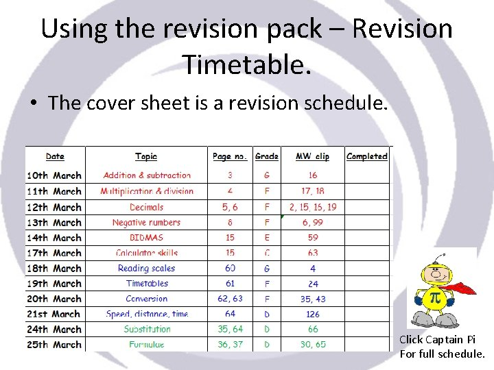 Using the revision pack – Revision Timetable. • The cover sheet is a revision