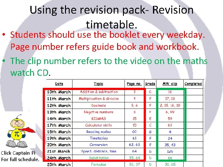 Using the revision pack- Revision timetable. • Students should use the booklet every weekday.