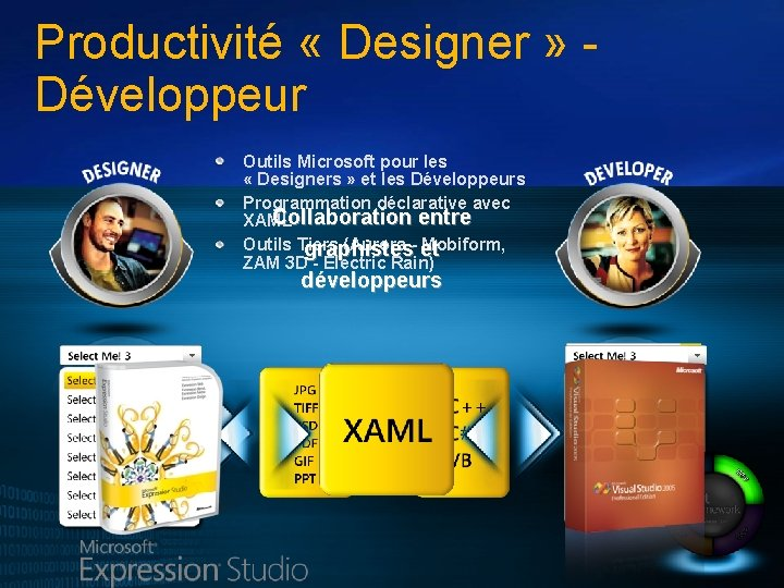 Productivité « Designer » - Développeur Outils Microsoft pour les « Designers » et