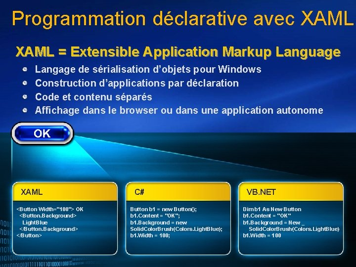 Programmation déclarative avec XAML = Extensible Application Markup Language Langage de sérialisation d'objets pour