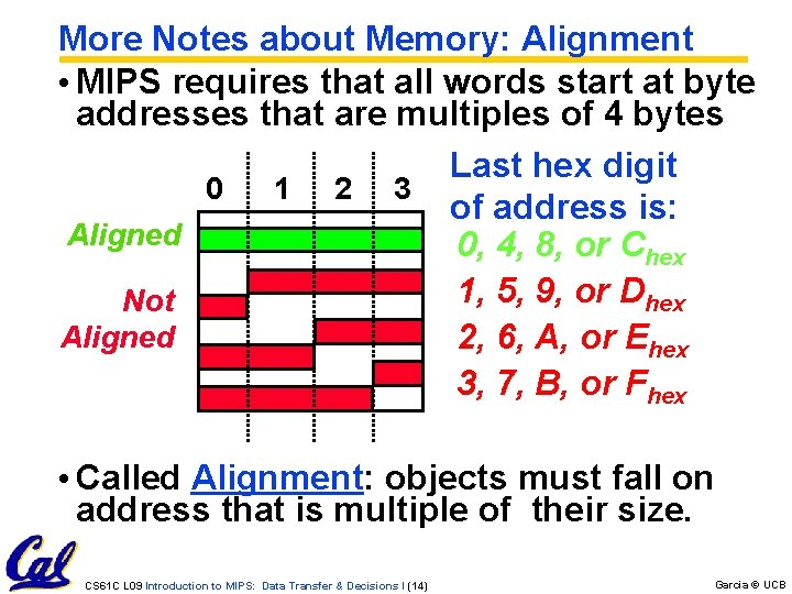 More Notes about Memory: Alignment • MIPS requires that all words start at byte