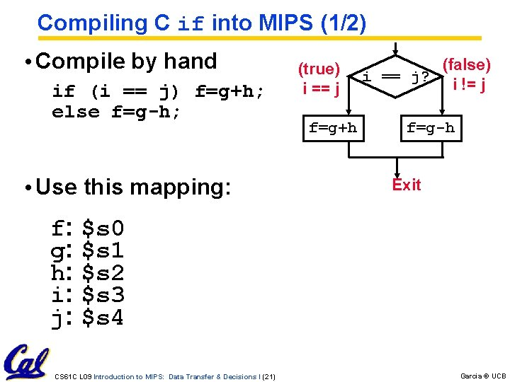 Compiling C if into MIPS (1/2) • Compile by hand if (i == j)