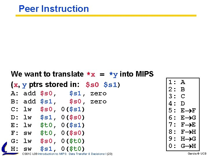 Peer Instruction We want to translate *x = *y into MIPS (x, y ptrs