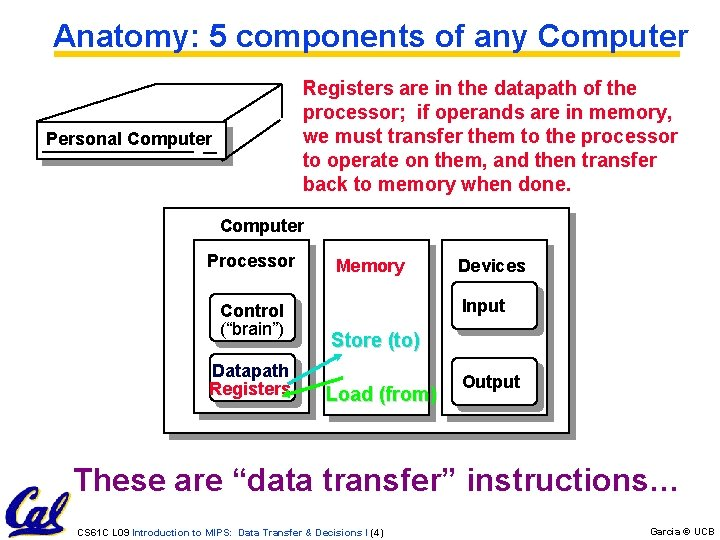 Anatomy: 5 components of any Computer Registers are in the datapath of the processor;