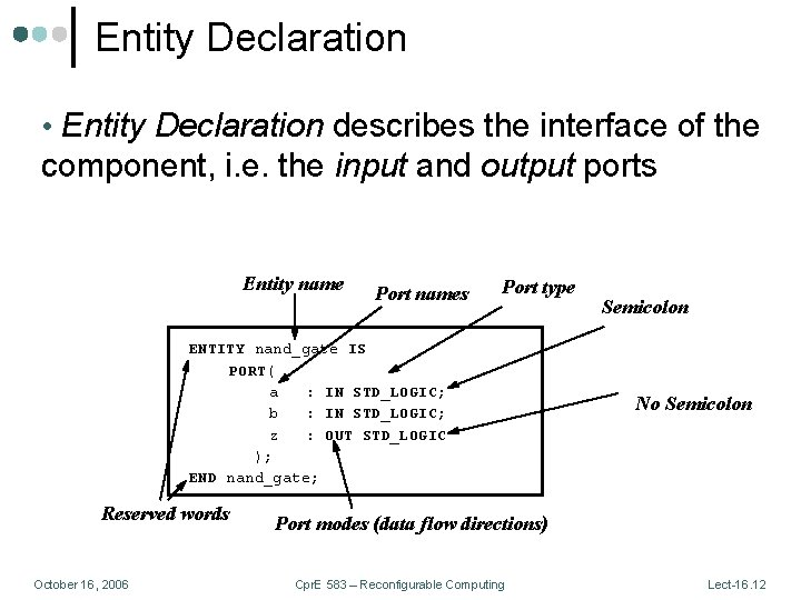 Entity Declaration • Entity Declaration describes the interface of the component, i. e. the