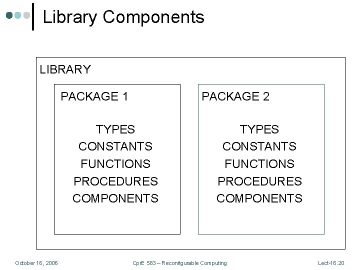 Library Components LIBRARY PACKAGE 1 PACKAGE 2 TYPES CONSTANTS FUNCTIONS PROCEDURES COMPONENTS October 16,