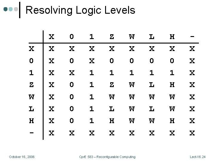 Resolving Logic Levels X 0 1 Z W L H October 16, 2006 X
