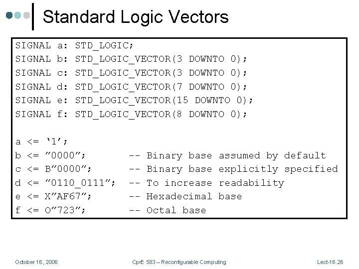 Standard Logic Vectors SIGNAL SIGNAL a b c d e f <= <= <=