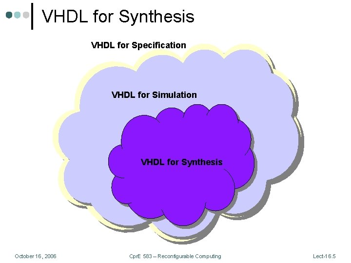 VHDL for Synthesis VHDL for Specification VHDL for Simulation VHDL for Synthesis October 16,