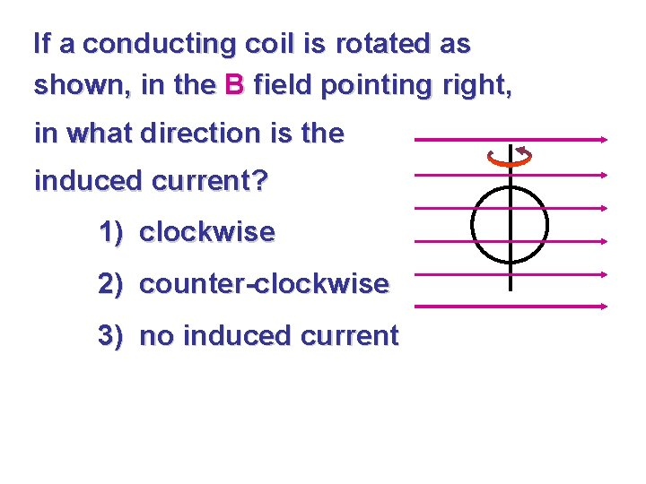 If a conducting coil is rotated as shown, in the B field pointing right,