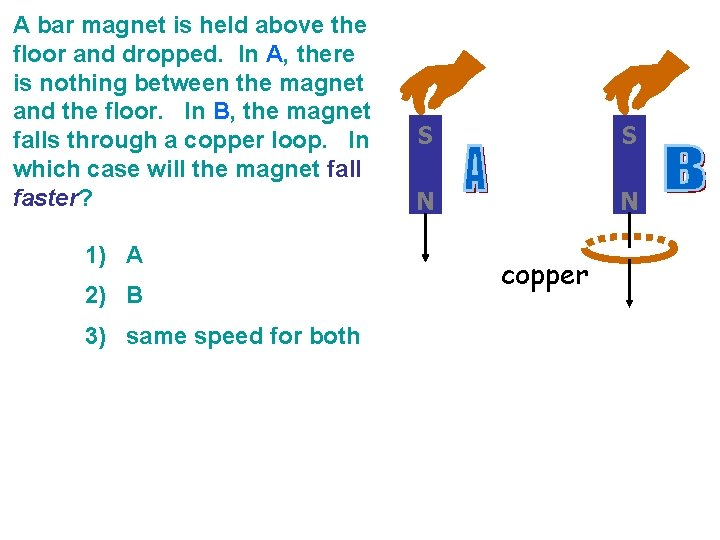 A bar magnet is held above the floor and dropped. In A, there is