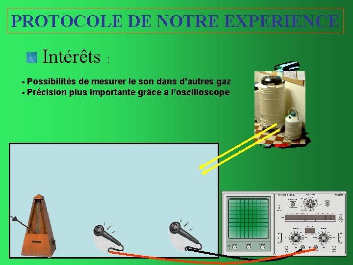 PROTOCOLE DE NOTRE EXPERIENCE Intérêts : - Possibilités de mesurer le son dans d'autres