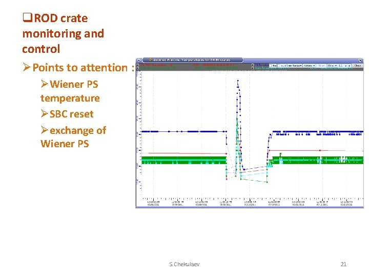 q. ROD crate monitoring and control ØPoints to attention : ØWiener PS temperature ØSBC