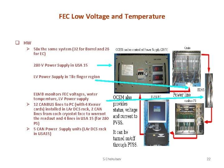 FEC Low Voltage and Temperature q HW Ø 58 x the same system (32