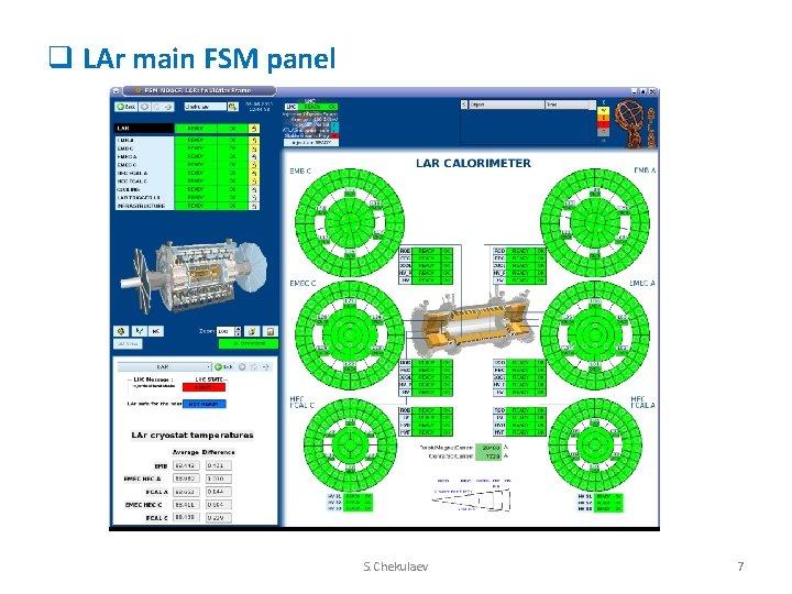q LAr main FSM panel S. Chekulaev 7