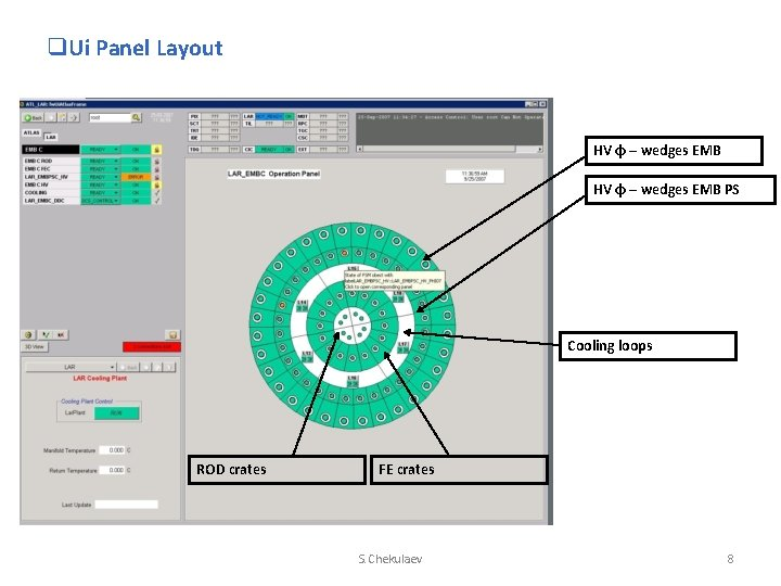 q. Ui Panel Layout HV φ – wedges EMB PS Cooling loops ROD crates