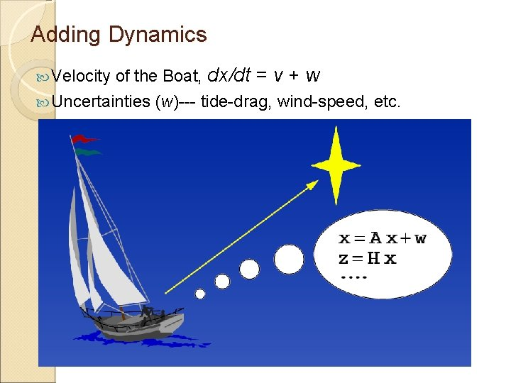 Adding Dynamics of the Boat, dx/dt = v + w Uncertainties (w)--- tide-drag, wind-speed,