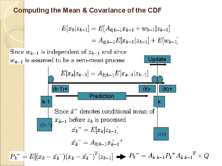 Computing the Mean & Covariance of the CDF Update (k-1)+ k-1 (k)Prediction (k)+ k