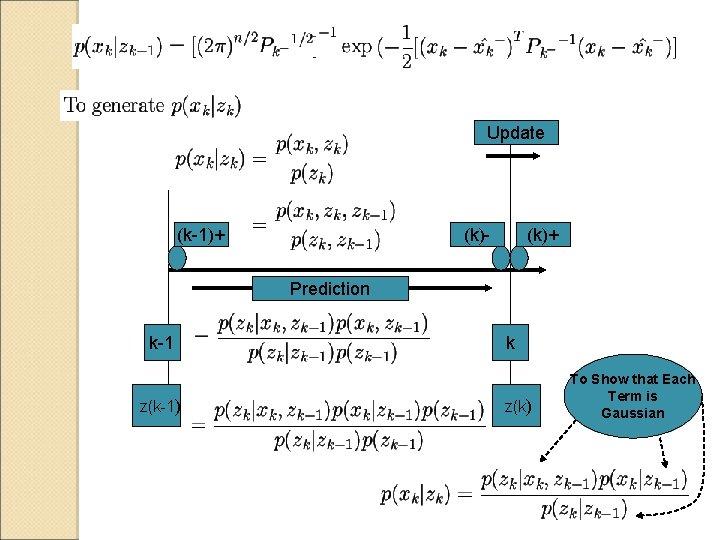 Update (k-1)+ (k)- (k)+ Prediction k-1 z(k-1) k z(k) To Show that Each Term