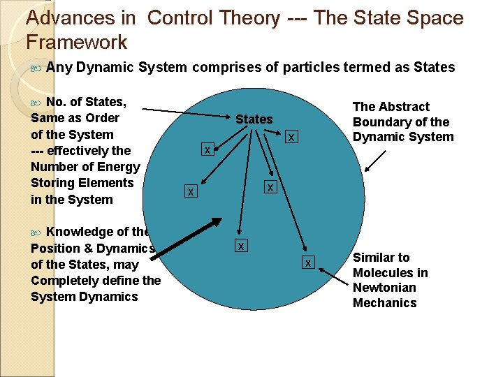 Advances in Control Theory --- The State Space Framework Any Dynamic System comprises of
