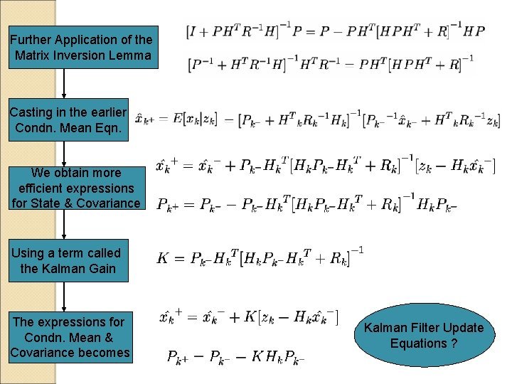Further Application of the Matrix Inversion Lemma Casting in the earlier Condn. Mean Eqn.