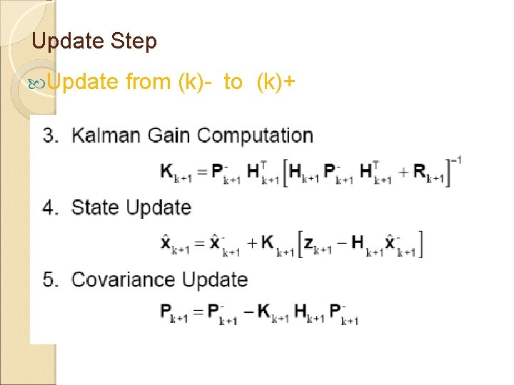 Update Step Update from (k)- to (k)+