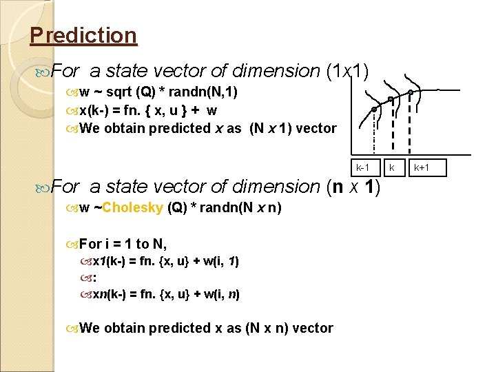 Prediction For a state vector of dimension (1 x 1) w ~ sqrt (Q)