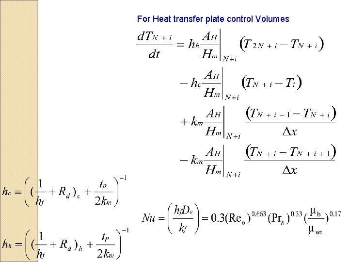 For Heat transfer plate control Volumes