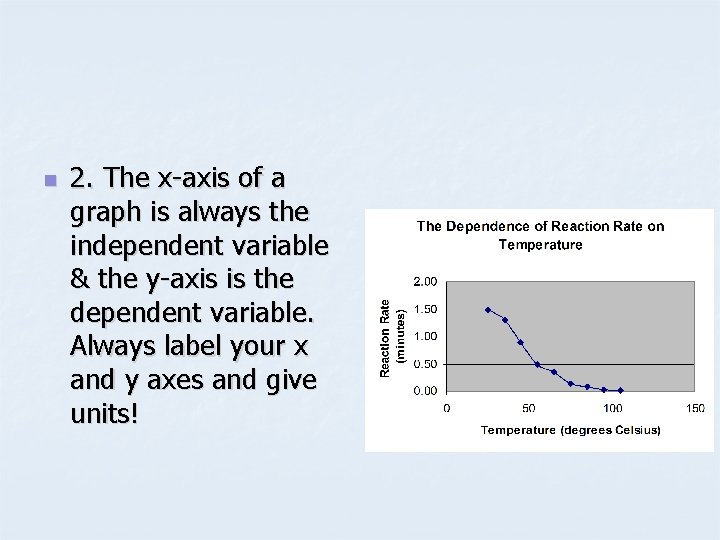 n 2. The x-axis of a graph is always the independent variable & the