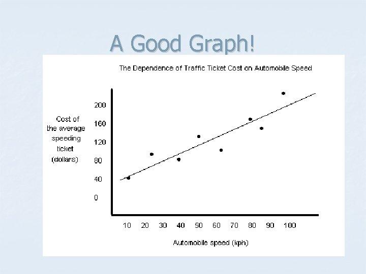 A Good Graph!